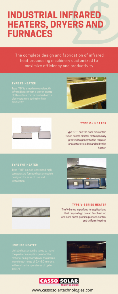 Types of Industrial Infrared Heaters